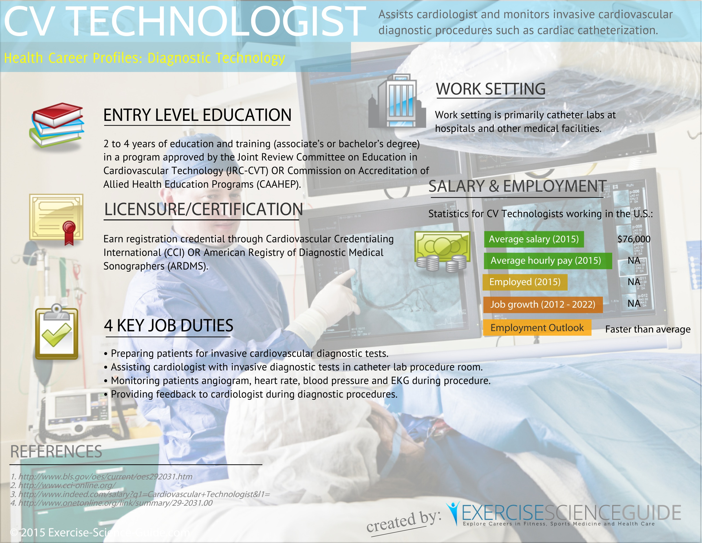 Medical Testing (Diagnostic Technology) Careers