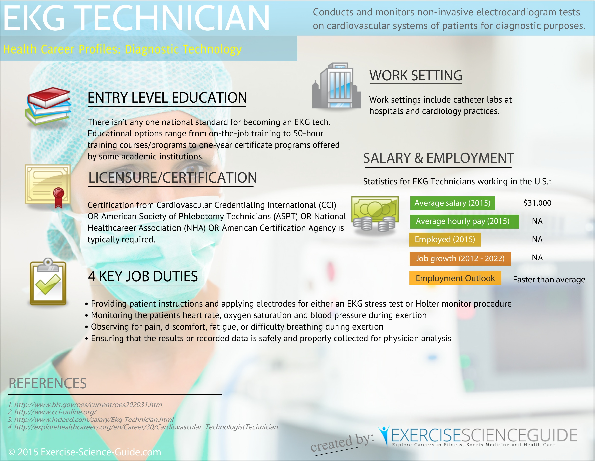 Medical Testing Diagnostic Technology Careers
