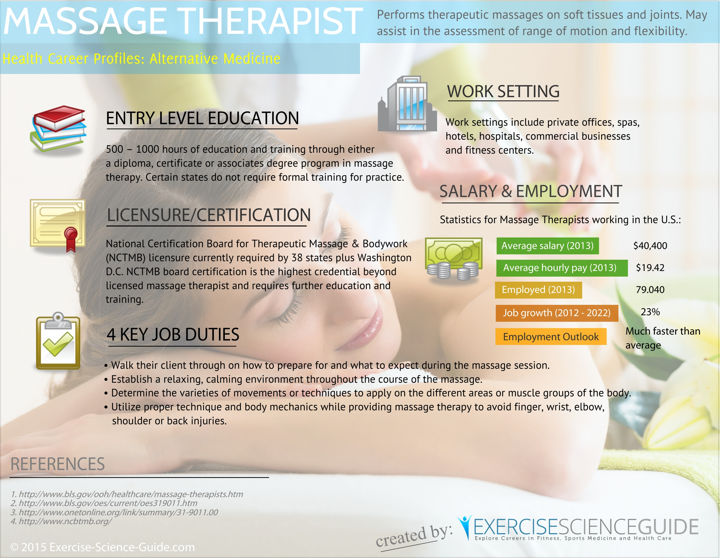 Massage-Therapist_infograph